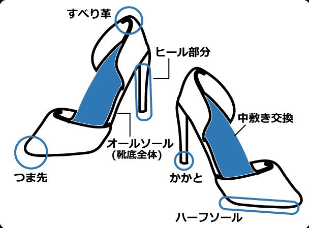 靴修理箇所